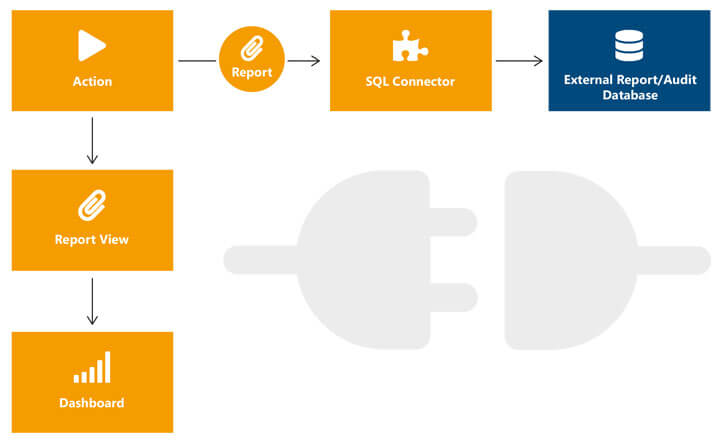 Audit-Connector-Ablauf_720x442-t