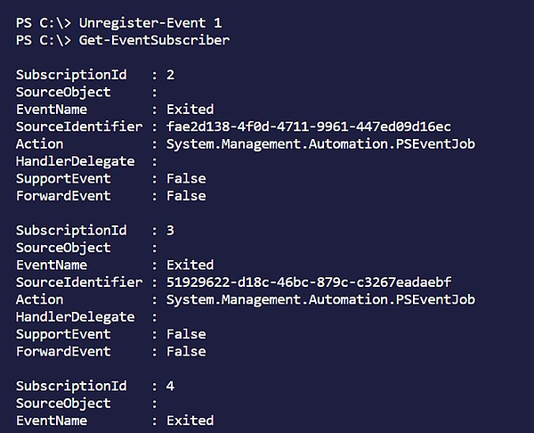 Figure 12: Unregistering an event subscriber with the Unregister-Event cmdlet