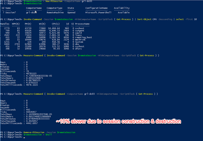Using PowerShell remote sessions non-interactively via New-PSSession