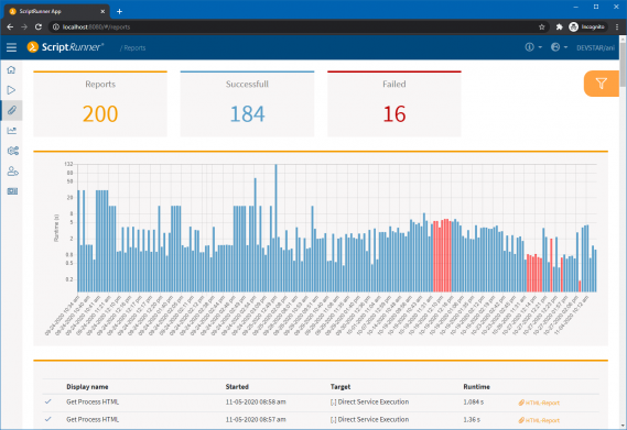 Screenshot: Entry page of the new Reporting-module