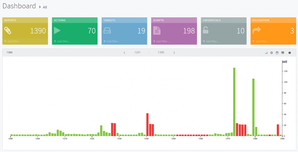 Admin-App-Dashboard-1030x526